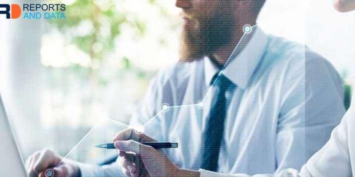 Linalool Market Revenue Trends, Company Profiles, Revenue Share Analysis, 2021–2027
