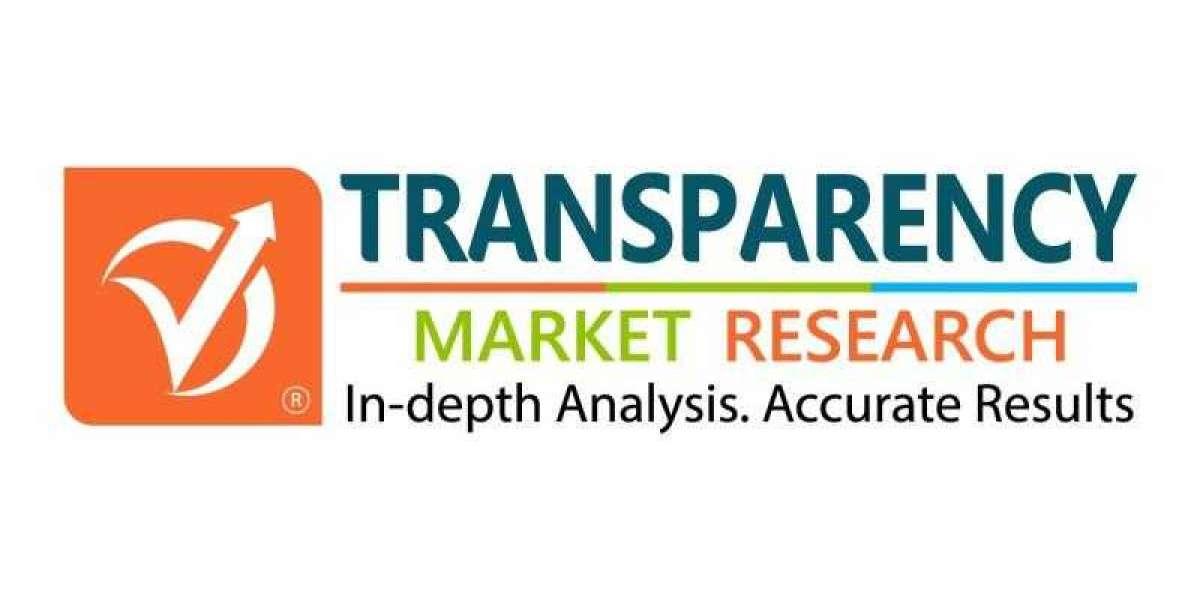 Amino Acid Analyzer Market to Set Phenomenal Growth from 2020 to 2030