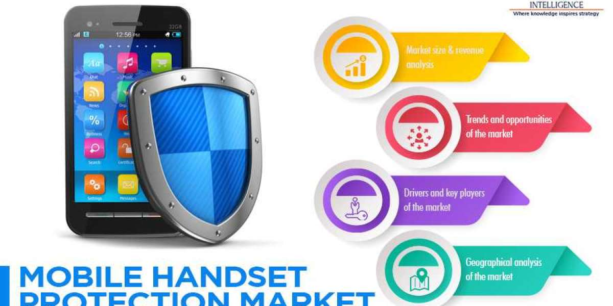 Mobile Handset Protection Market 2021-2030 Key Trends And Opportunity Areas by Leading Players
